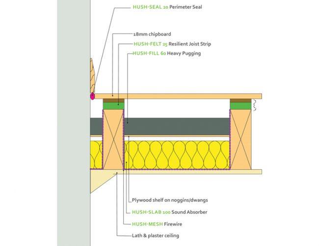Hush Acoustics System 1